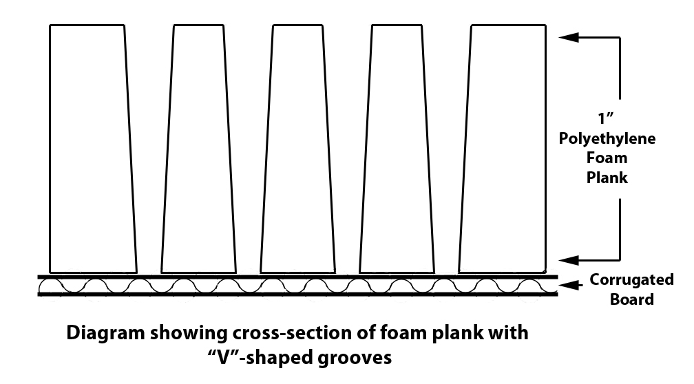 Fig. 7. Cross-section view of foam grooves.