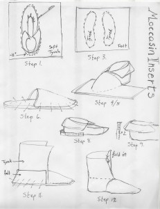 Diagram of Moccasin insert construction steps