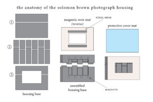 Figure 2: Overview diagram of the photograph housing