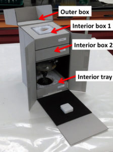 Fig. 2. Final housing consisting of an outer box, two inner boxes, and interior tray, which individually hold each component.