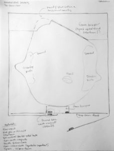 Fig. 3. Design sketch of head-on view of housing