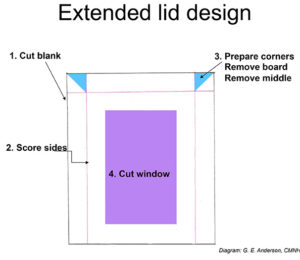 Figure 13: Diagram for half of the extended lid.